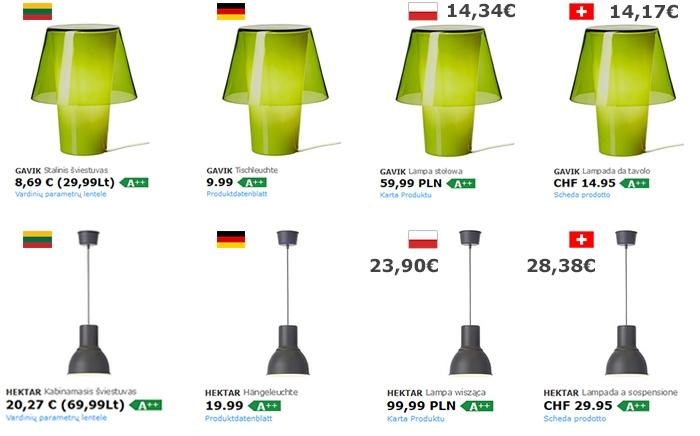 šviestuvų kainos ikea