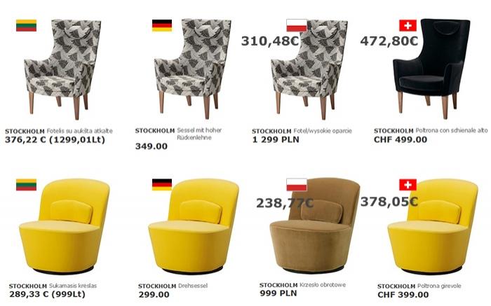fotelių kainos ikea palyginimas